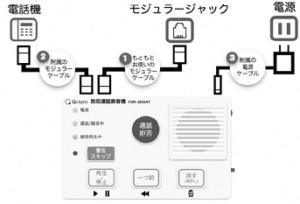 自動応答録音機の設置方法