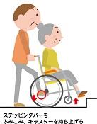 車椅子の段差介助方法